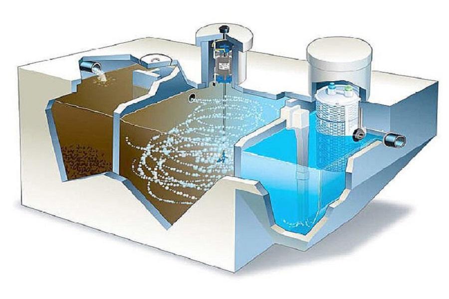 Công nghệ xử lý nước